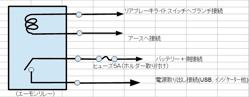 リレー接続の図解